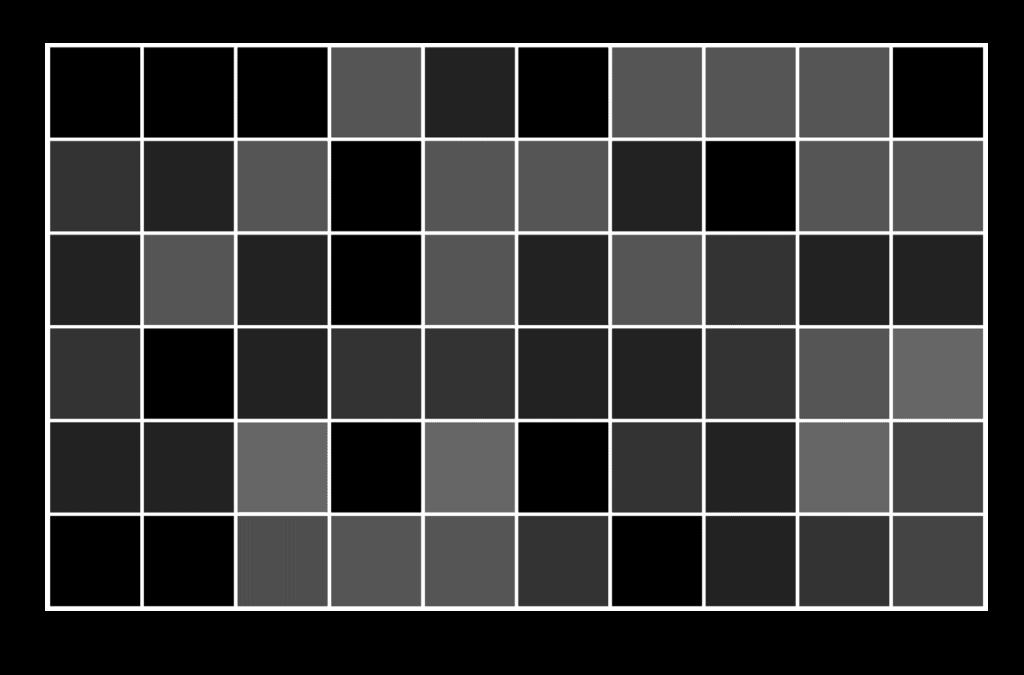 sensor gathering less light results in a darker image